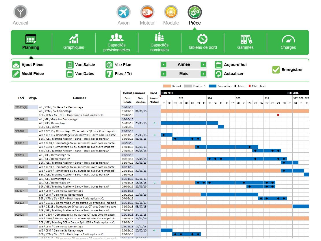 GANTT chart for parts level - web version
